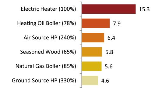 UK-energy-prices