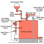 hot-water-boiler-tune-up