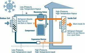 air source heat pump prices
