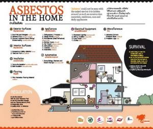 asbestos-home-hazards