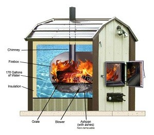outdoor-wood-fire-boiler