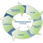 disaster-preparedness-guide