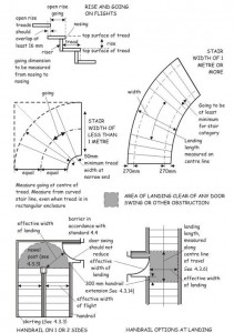 stair-regulations-diagram