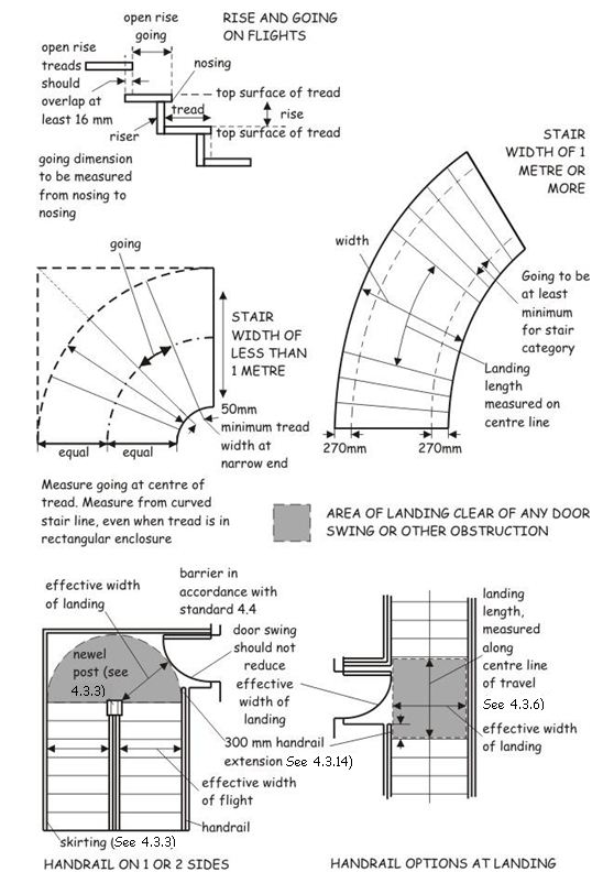 stair-regulations-diagram