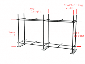 scaffolding safety standards