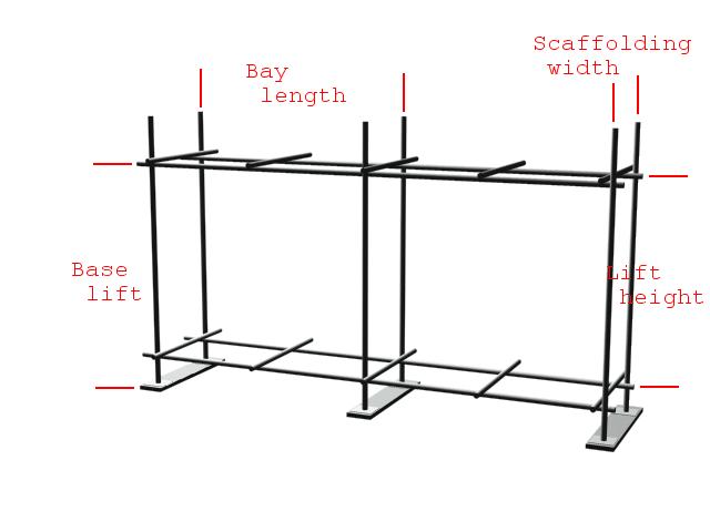 scaffolding safety standards