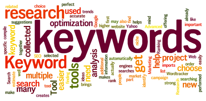 keyword-phrases