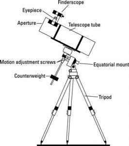 parts-of-telescope